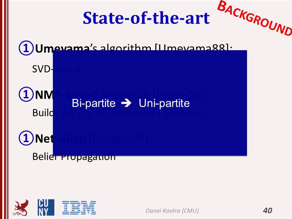State-of-the-art Background Umeyama's algorithm [Umeyama88]: